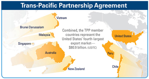 Trans-Pacific Partnership Roundtable